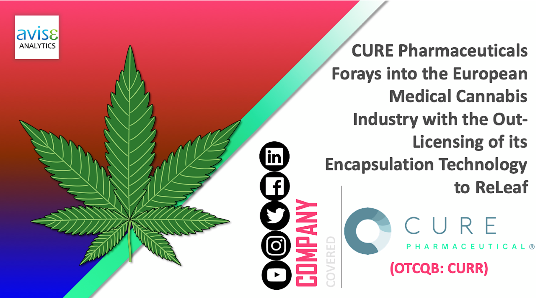 Cure Pharmaceuticals, Inc. CURR is a new Drug Delivery Company