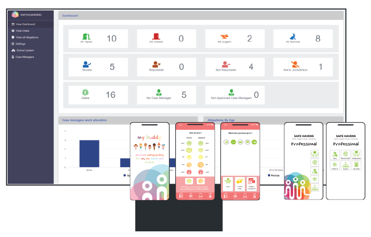 Devworkz releases new systems to address the unimaginable cost and alarming trends of child sexual abuse. Devworkz Pty Ltd is pleased to announce the release of its new safeguarding solution for Australian schools 'Safe Havens'