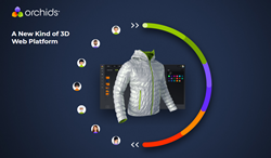 3D assets are easy to navigate, view, and revise — all in one place